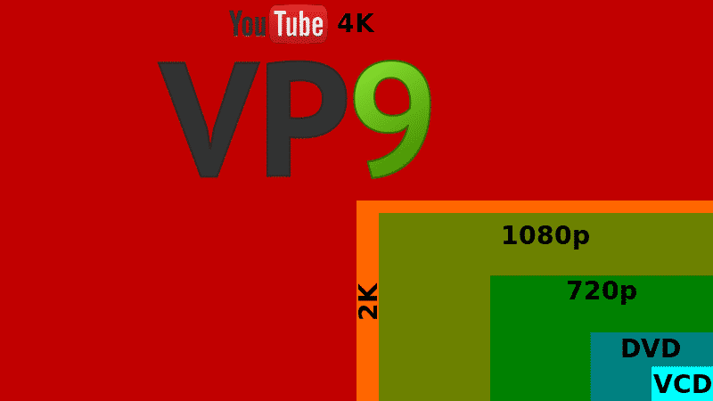 V9 for Youtube 4K