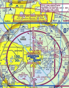Image terminal area chart showing  box referencing the monroe vfr arrival route also how do  view procedures that are noted on rh supportreflight