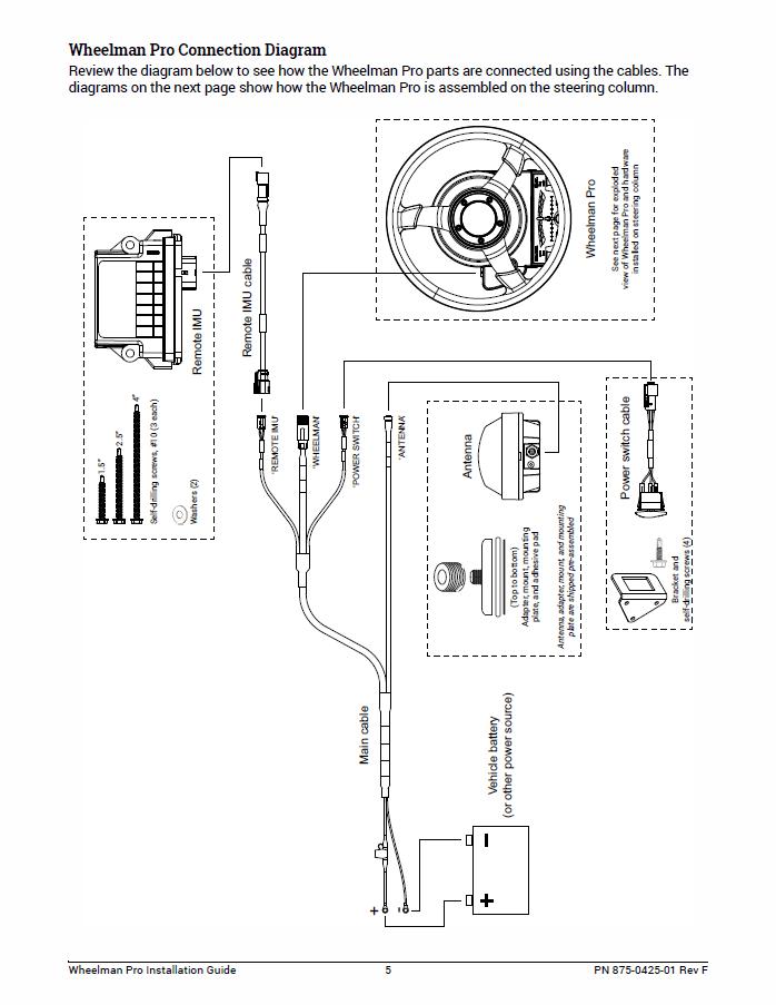 Wheelman Pro Installation Guide Fit Kit: McCormick MTX 110