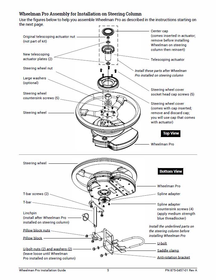 Wheelman Pro Installation Guide Fit Kit: Case IH 7110