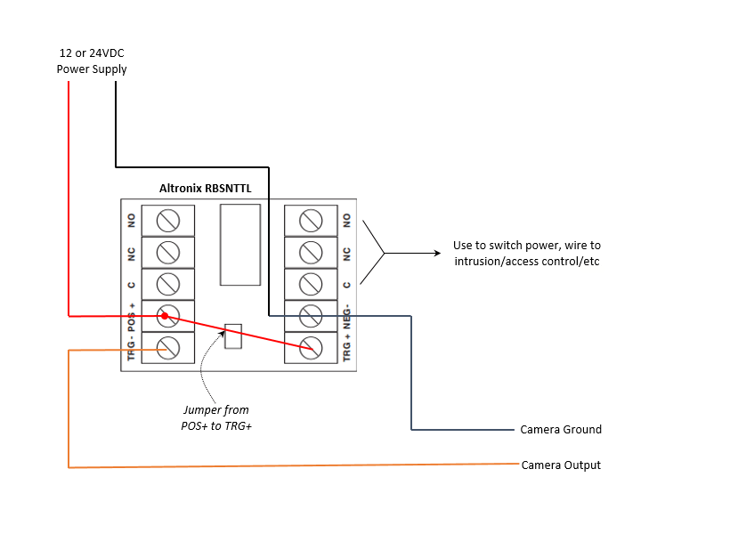 Camera - Alarm Out using with Altronix RBSNTT