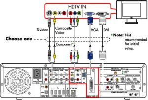 HP Digital Entertainment Center  Setting up both a TV and