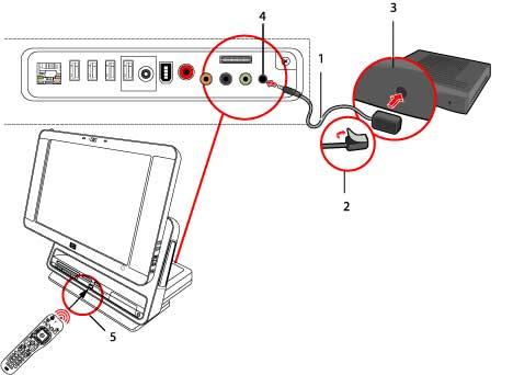 Nema L15 30r Wiring Schematic Nema L6 30 Wiring ~ Elsavadorla