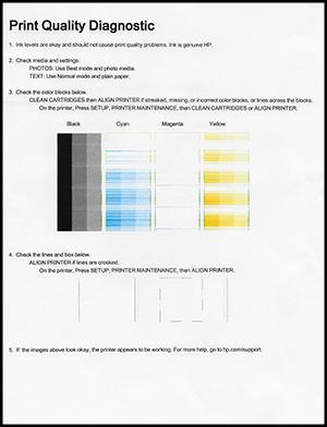 ภาพ: ตัวอย่างรายงานวินิจฉัยปัญหาคุณภาพการพิมพ์ที่พบปัญหา