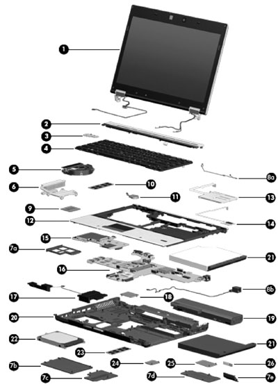 Computer Major Components