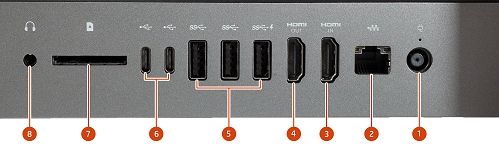 Rado TS 24 back I/O ports