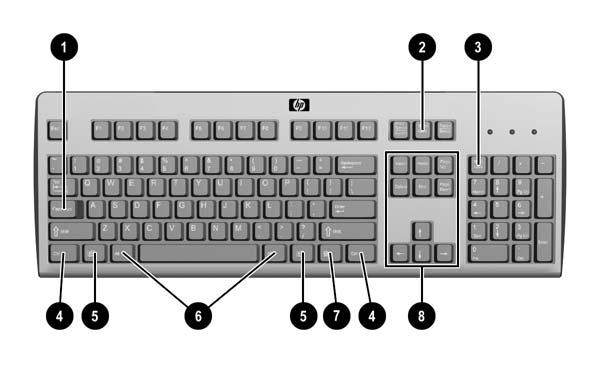 HP 電腦 - 使用鍵盤快速鍵和特殊按鍵 | HP®顧客支持