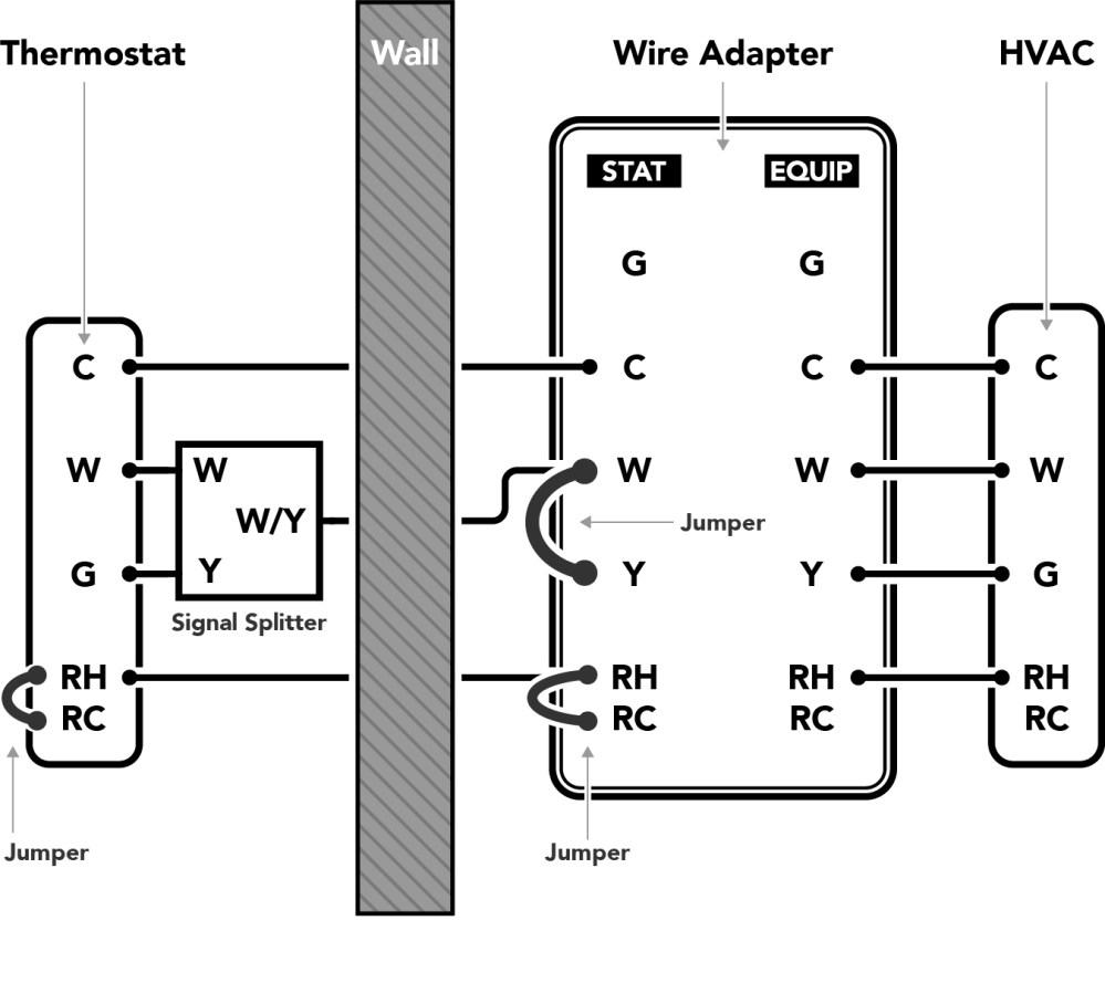 medium resolution of diagram 03 conventional heat and fan 2015 11 18 v1 conventional heat and