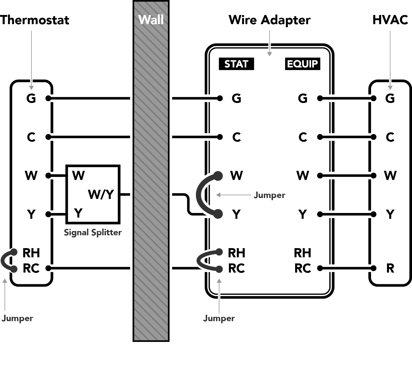 hight resolution of installing the thermostat wire adapter u2013 customer supportdiagram 01 conventional heat and ac 4 wires 2015 11 17 v4 conventional heat