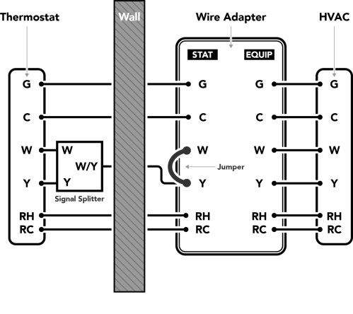 small resolution of diagram 02 conventional heat and ac 5 wires 2015 11 17 v3 conventional heat