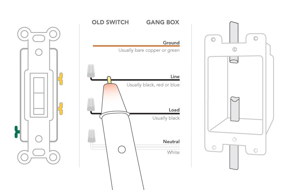 File: Wall Switch And Schematic Wiring Diagram