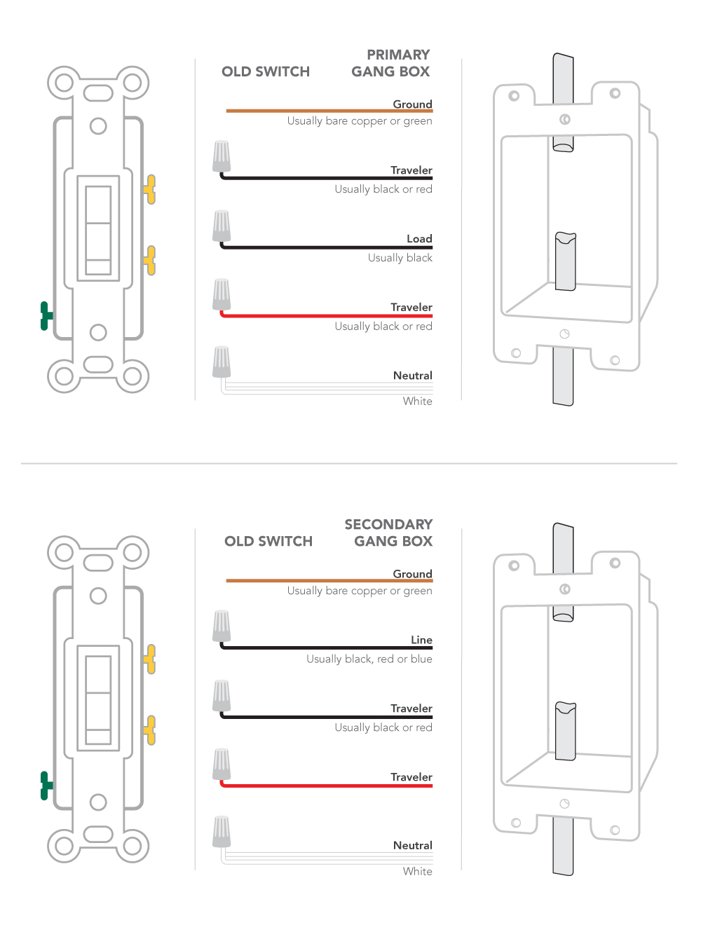 Installing Dimmer Switch: 3- and 4-way
