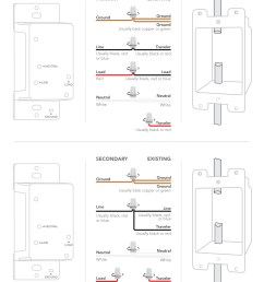 wall dimmer wiring diagram multi 04 2x jpg [ 1050 x 1320 Pixel ]
