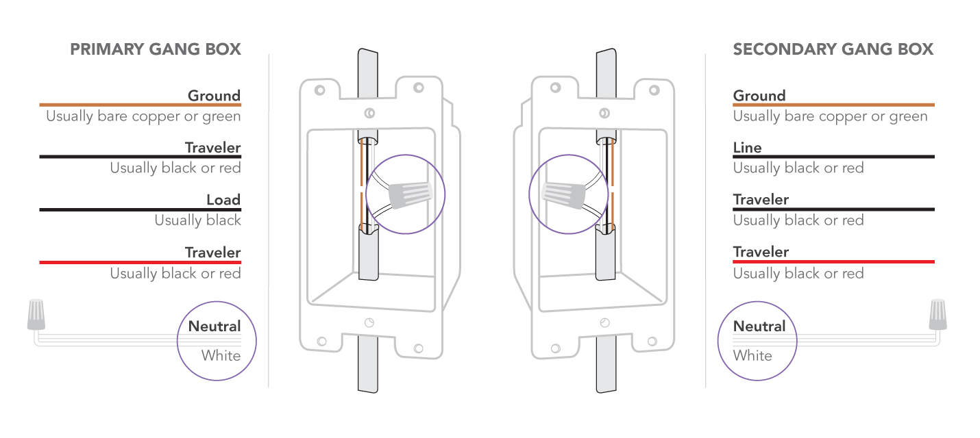 Installing Wall Switch - 3- and 4-way