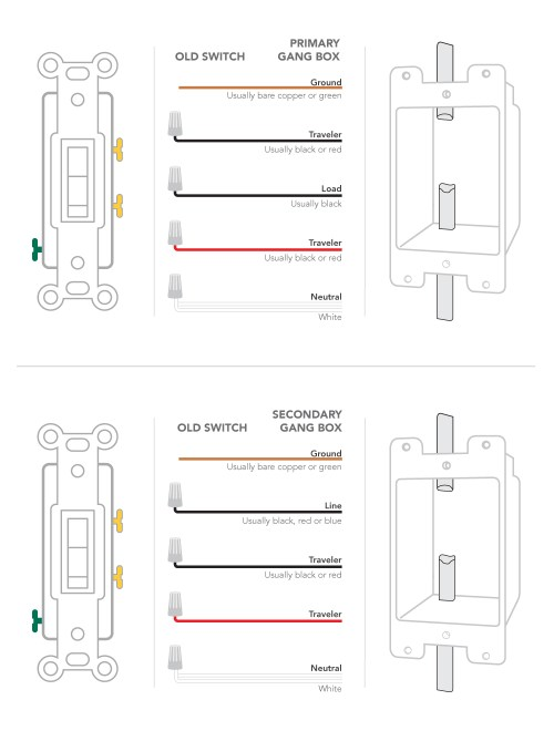 small resolution of wall dimmer wiring diagram multi 02 2x jpg