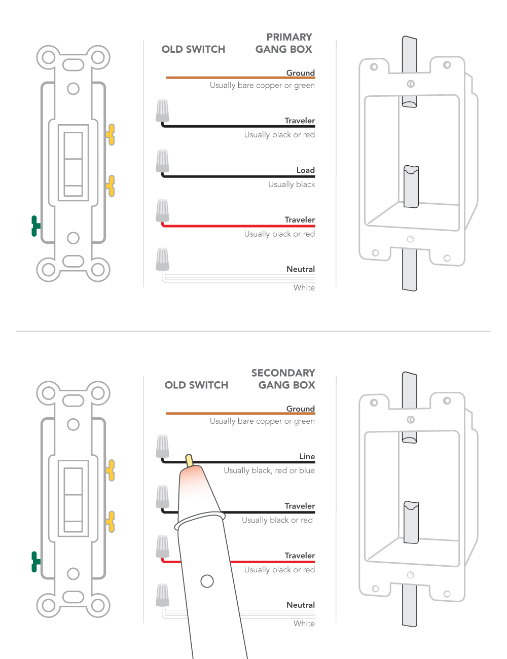 medium resolution of  installing dimmer switch 3 and 4 way customer support on 5 wire wire switch wiring
