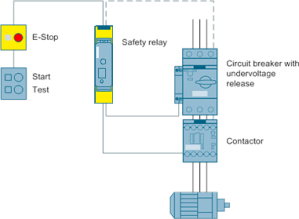 Emergency stop shutdown to SIL 2 or PL d with a SIRIUS