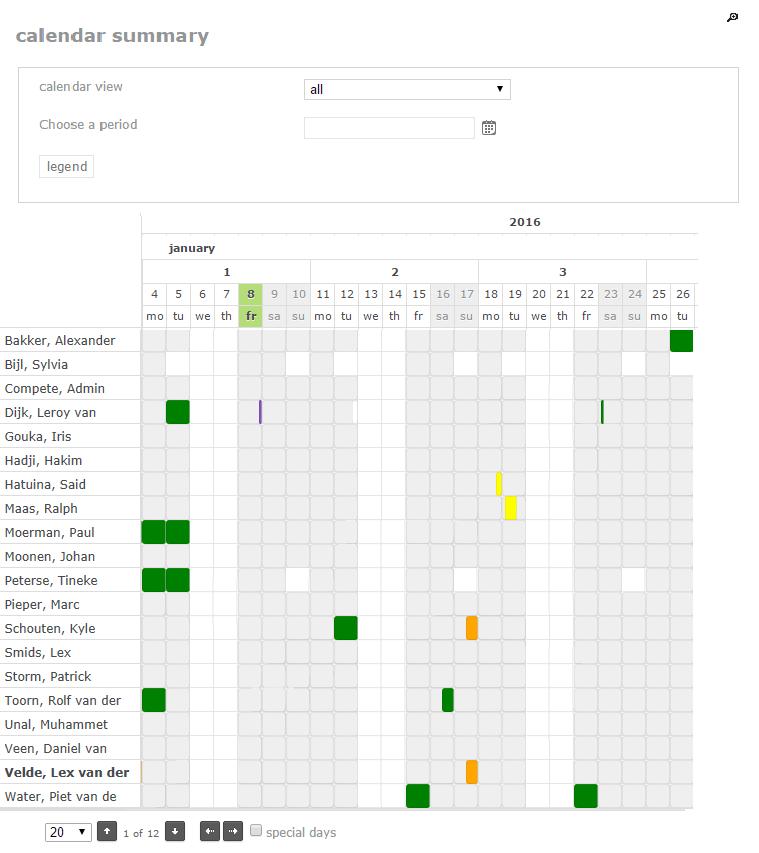 Calendar summary