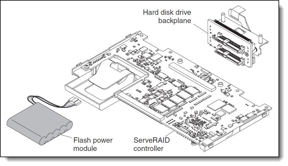 Lenovo Flex System x240 M5 (E5-2600 v4) Product Guide