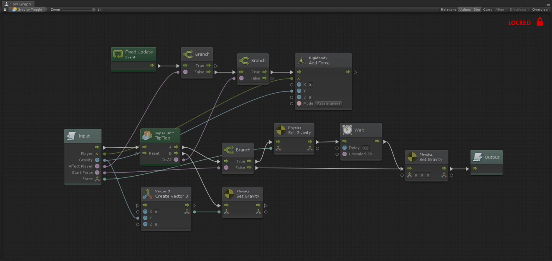 hight resolution of the lock state when that graph is selected could be shown by greying out all the nodes and or having some noticeable red label or lock icon to indicate it