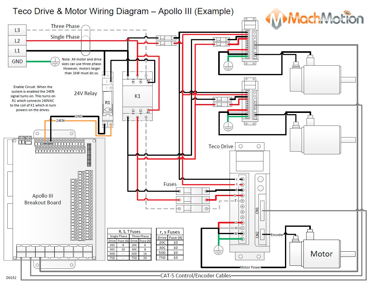 hight resolution of teco drive and motor w machmotion teco westinghouse motor wiring diagram teco drive and motor wiring