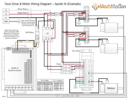 small resolution of teco drive and motor w machmotion teco westinghouse motor wiring diagram teco drive and motor wiring
