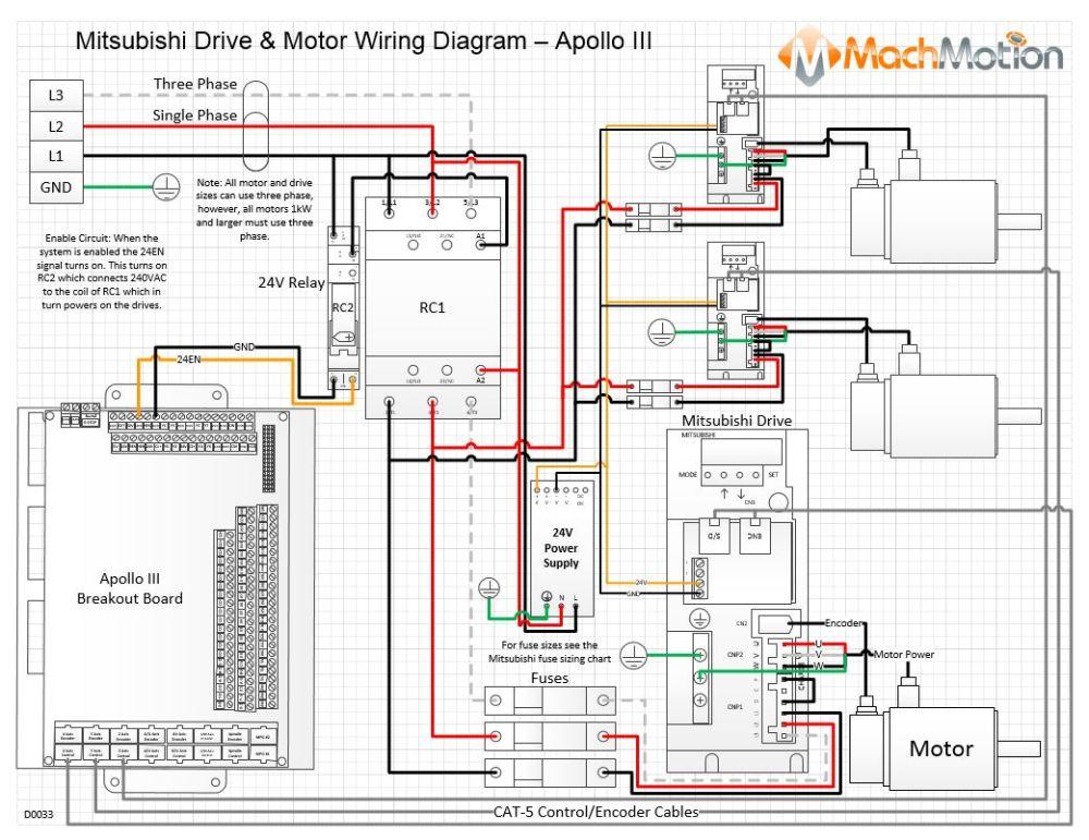 medium resolution of mitsubishi drive motor wiring diagram apollo iii