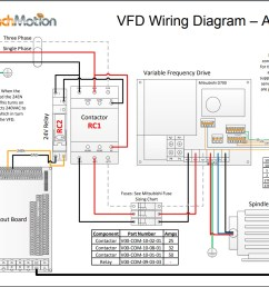 vfd motor wiring diagram wiring diagram blog wiring diagram 3 position and two 3 phase vfds [ 1165 x 897 Pixel ]