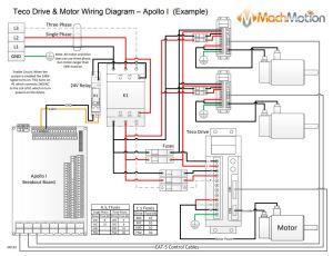 Teco Drive and Motor W   MachMotion