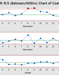 Where to find this control chart also overview for  mr   minitab rh support