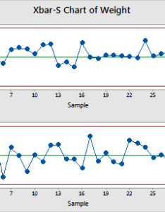 Where to find this control chart also overview for xbar  minitab rh support