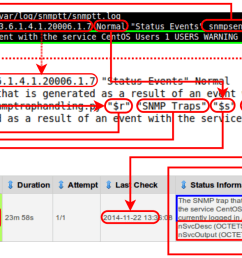 at this point you have been shown how snmp traps integrated into nagios xi you have also learned what an oid is and how to read a mib file  [ 1325 x 628 Pixel ]