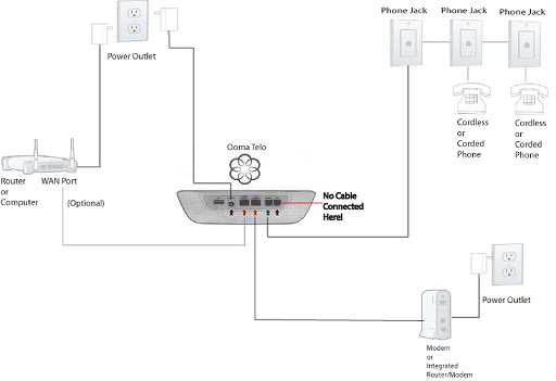 dsl wall jack wiring diagram 7 wirbel distributing ooma to all telephone jacks | home phone support
