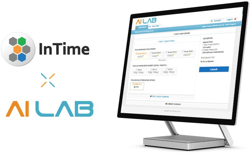 Full InTime Licenses on the Cloud