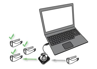 Dataöverföring i aktivitetsmätare