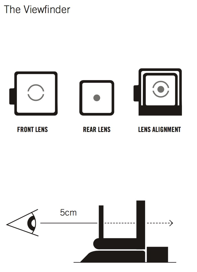 How to use the Impossible I-1 viewfinder