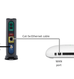 cable modem with wireless router connection on coaxial cable wiring cable modem with wireless router connection on coaxial cable wiring [ 1418 x 745 Pixel ]