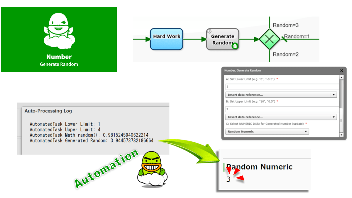 Generates a random number. When a token reaches this automated step, a numerical value within the specified range is generated each time. The decimal part is rounded down toward 0 according to the workflow data definition.