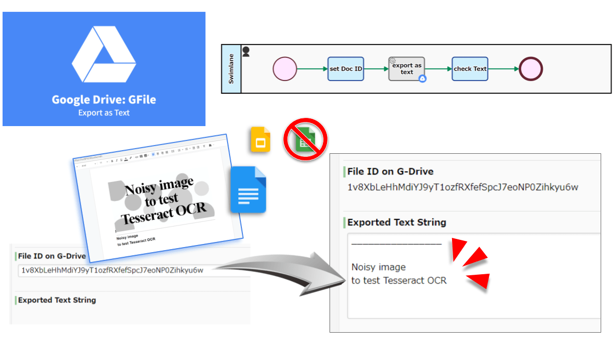 Exports text information from a GFile in Google Drive. If a file other than a Google file (Docs / Slides) is specified, an error will occur (Please use File Download). File ID can be obtained from URI.