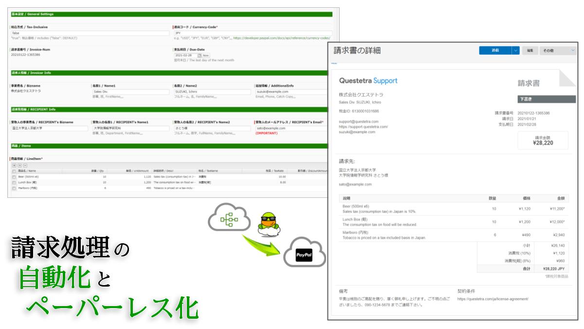 ワークフロー内の当該工程に請求案件が到達した際、電子請求書がPayPal内に自動生成されます。