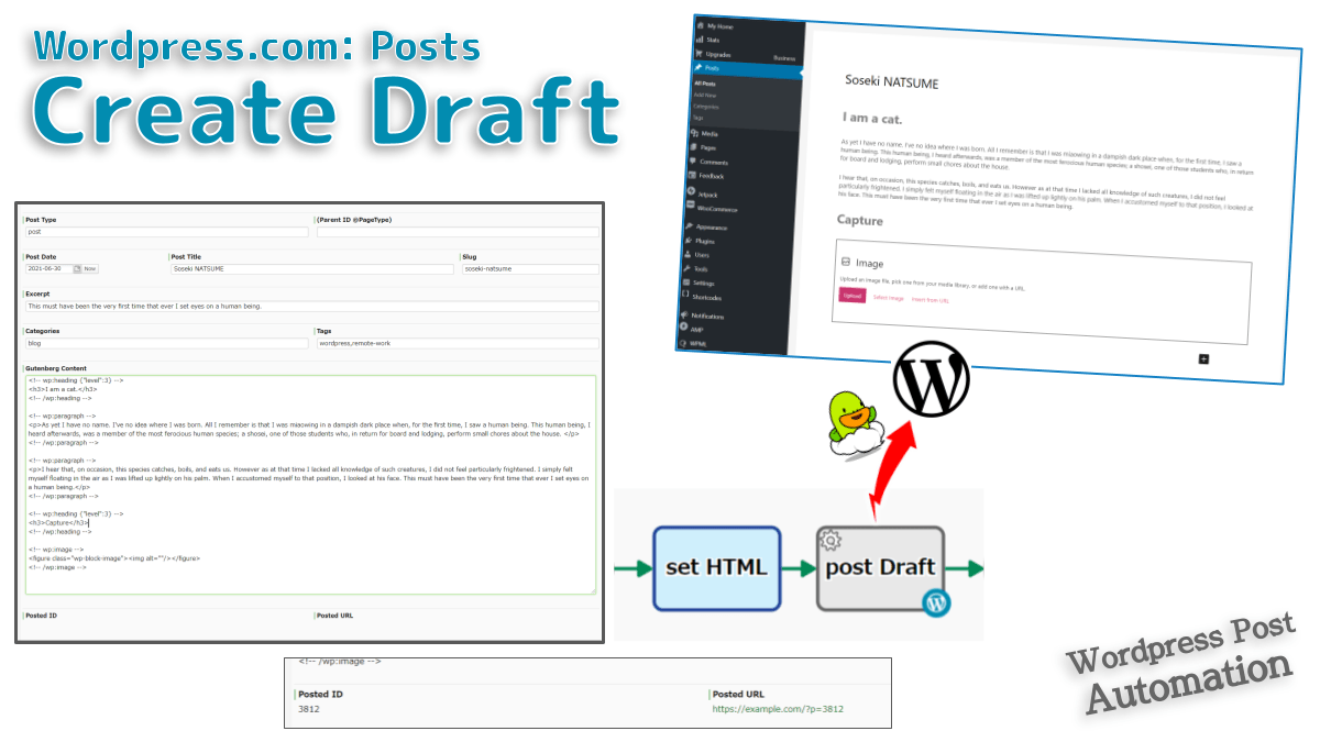 Creates a draft of the article on WordPress.com. Not only post type articles but also page type articles can be generated. It automates WordPress and saves time on post-publication tasks.