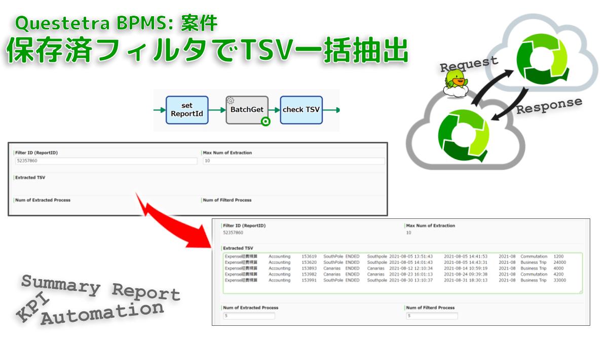 指定した保存済フィルタに一致するプロセスデータを抽出します。抽出リストはTSV文字列として保存します。フィルタは ReportID にて設定してください。なお、当該フィルタは、ターゲット基盤内にあらかじめ保存されている必要があります。