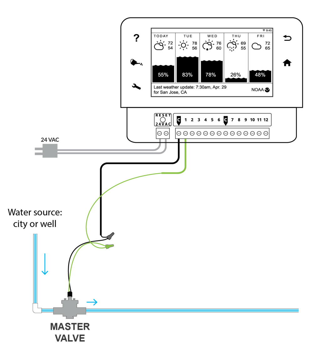 medium resolution of wire touch hd 12 master valve pump png
