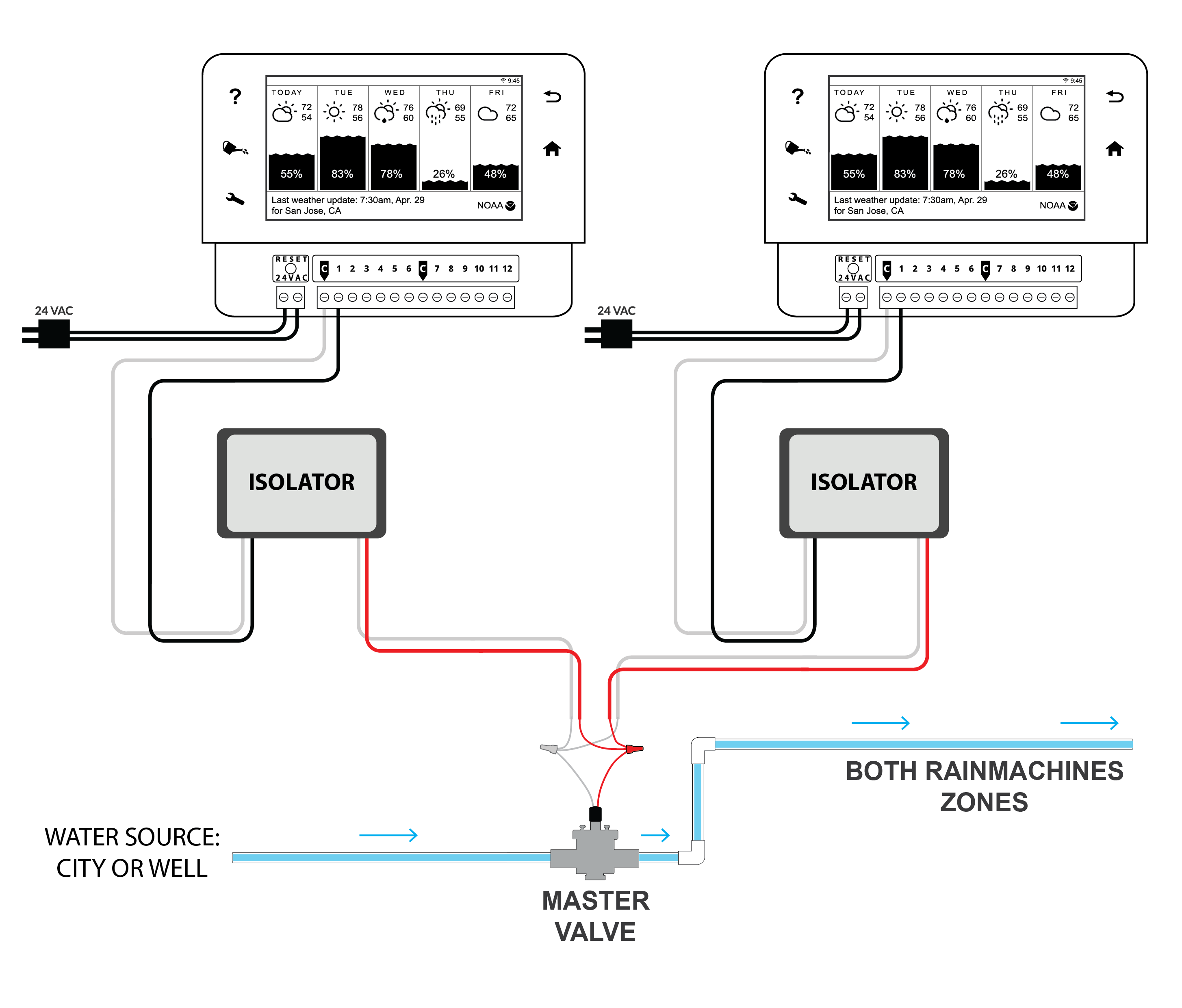 Amazing Noco Battery Isolator Wiring Diagram Image Collection ...
