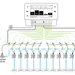 Hunter Pro C Sprinkler System Wiring Diagram 2001 Chevy Blazer Ls Radio Single Phase 480v Light Low Voltage