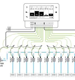 orbit irrigation system wiring diagram simple wiring schema sprinkler low pressure problem hunter sprinkler system wiring [ 2731 x 2128 Pixel ]