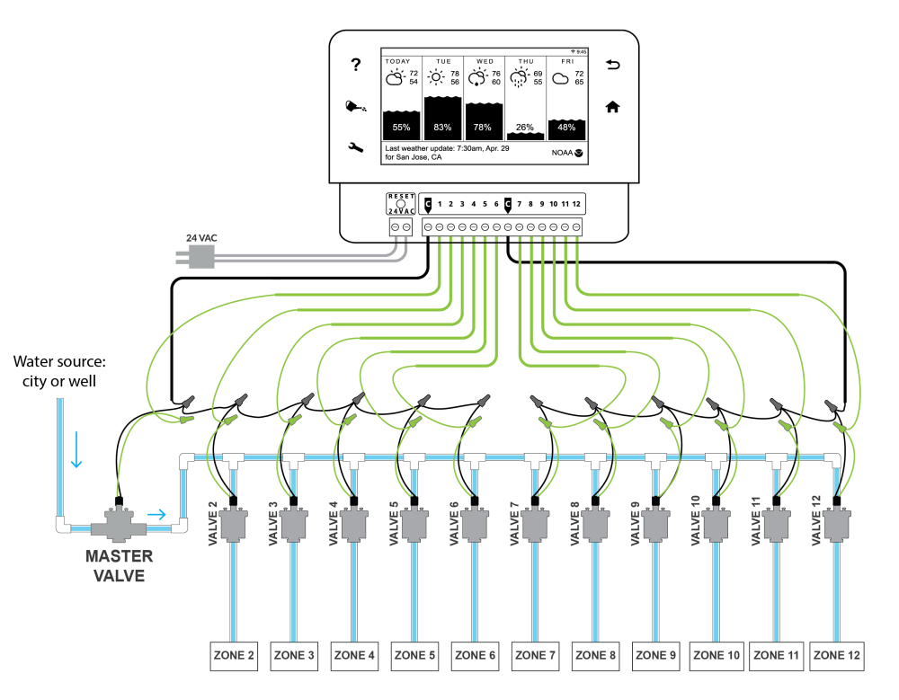 medium resolution of orbit irrigation system wiring diagram simple wiring schema sprinkler low pressure problem hunter sprinkler system wiring