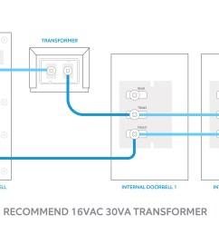 wire colors for doorbell wiring diagram blog wiring diagram on construction wiring doorbell free download diagram [ 3226 x 1938 Pixel ]