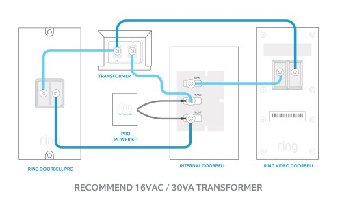 small resolution of wiring diagrams for ring video doorbell pro setup ring help 1pro 1rvd to 1chime 1trans jpg