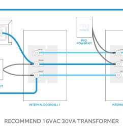 wiring diagrams for ring video doorbell pro setup ring help won door wiring diagrams [ 4376 x 1938 Pixel ]